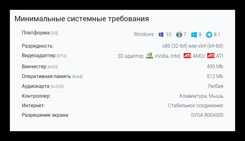 Системные требования для браузера Opera