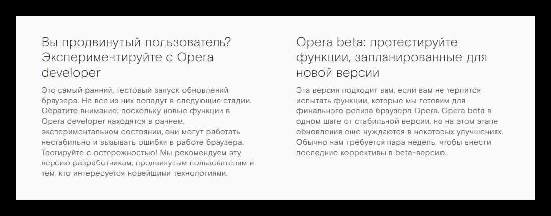 Сведений про вариации браузеров линейки Opera beta